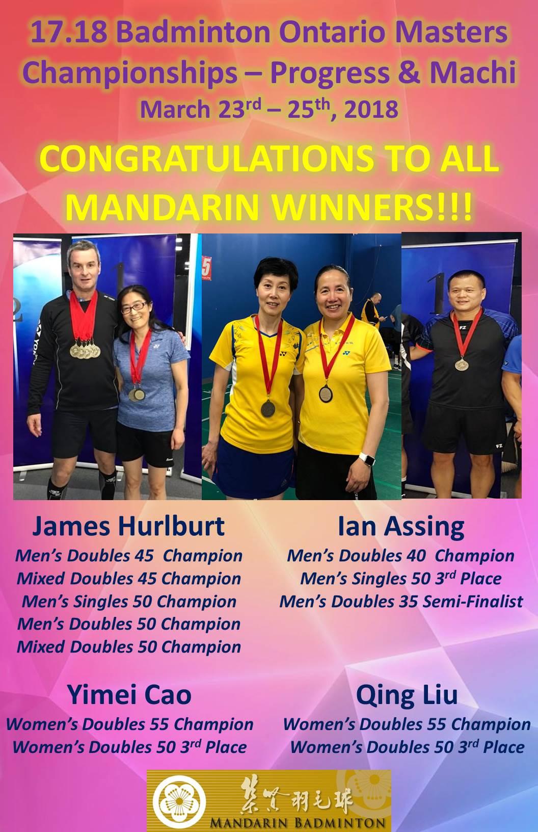 17.18 Master Championships