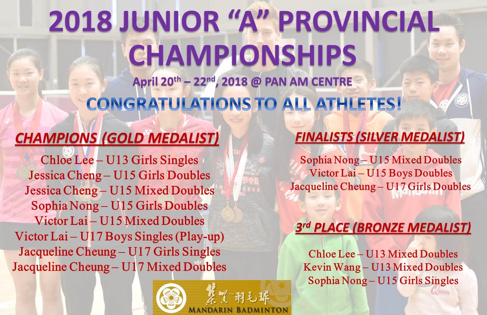 2018 Jr. HP A Championships