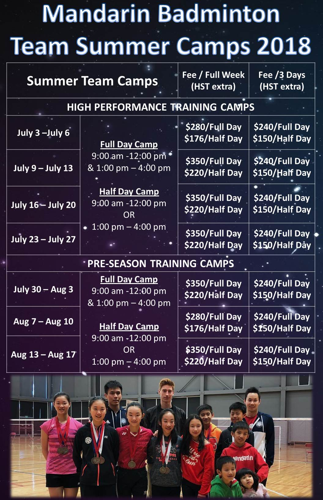 2018 Summer Training Camps (Team members)
